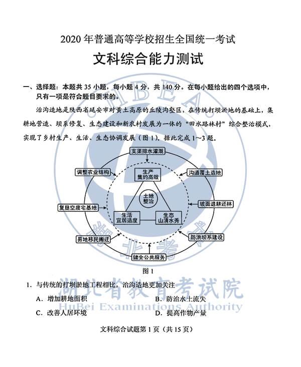 2020年高考文综真题答案(全国卷1)