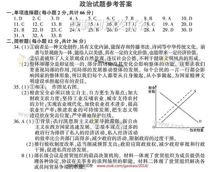 2014江苏高考政治试题答案